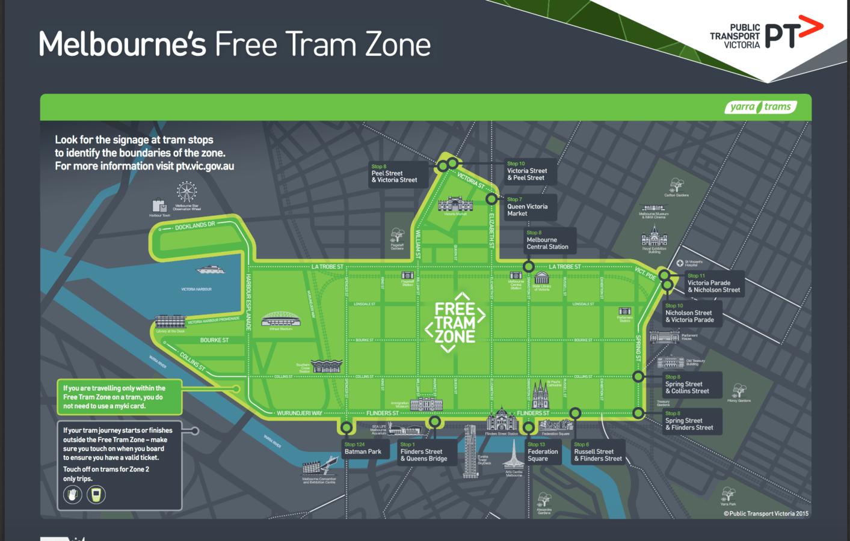 free-tram-zone-melbourne